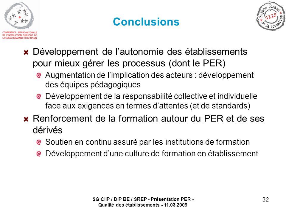 SG CIIP / DIP BE / SREP - Présentation PER - Qualité des établissements - 11.03.2009 32 Conclusions Développement de lautonomie des établissements pou