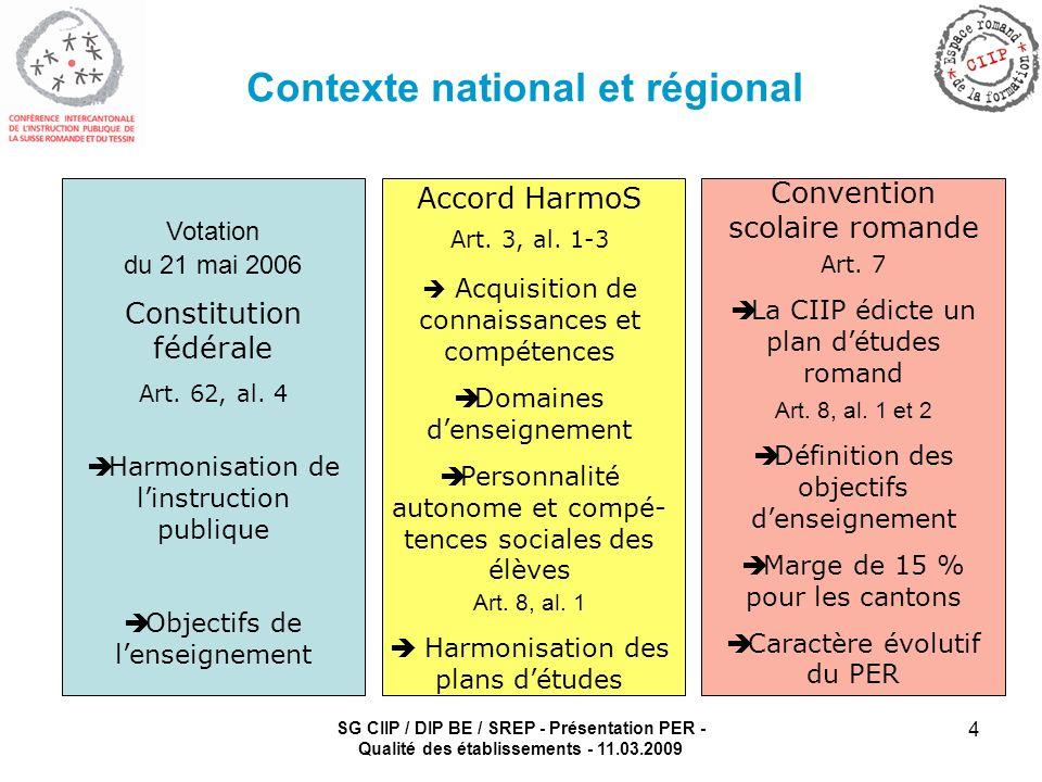 SG CIIP / DIP BE / SREP - Présentation PER - Qualité des établissements - 11.03.2009 4 Contexte national et régional Votation du 21 mai 2006 Constitut