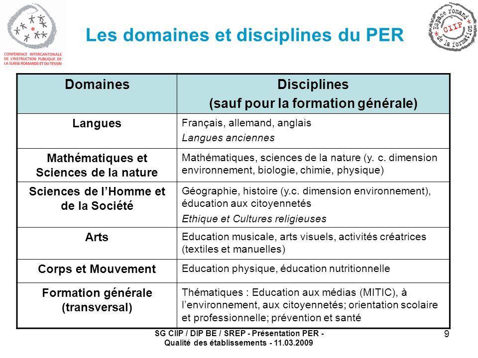 SG CIIP / DIP BE / SREP - Présentation PER - Qualité des établissements - 11.03.2009 9 Les domaines et disciplines du PER DomainesDisciplines (sauf po
