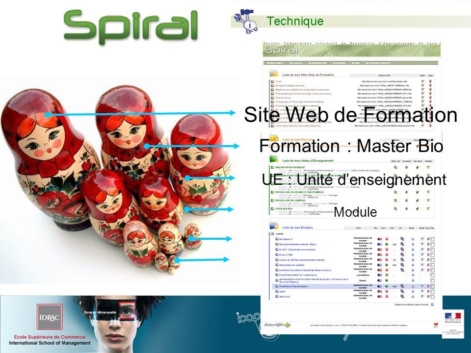 Brique Fichiers Formation : Master Bio UE : Unité denseignement Module Site Web de Formation