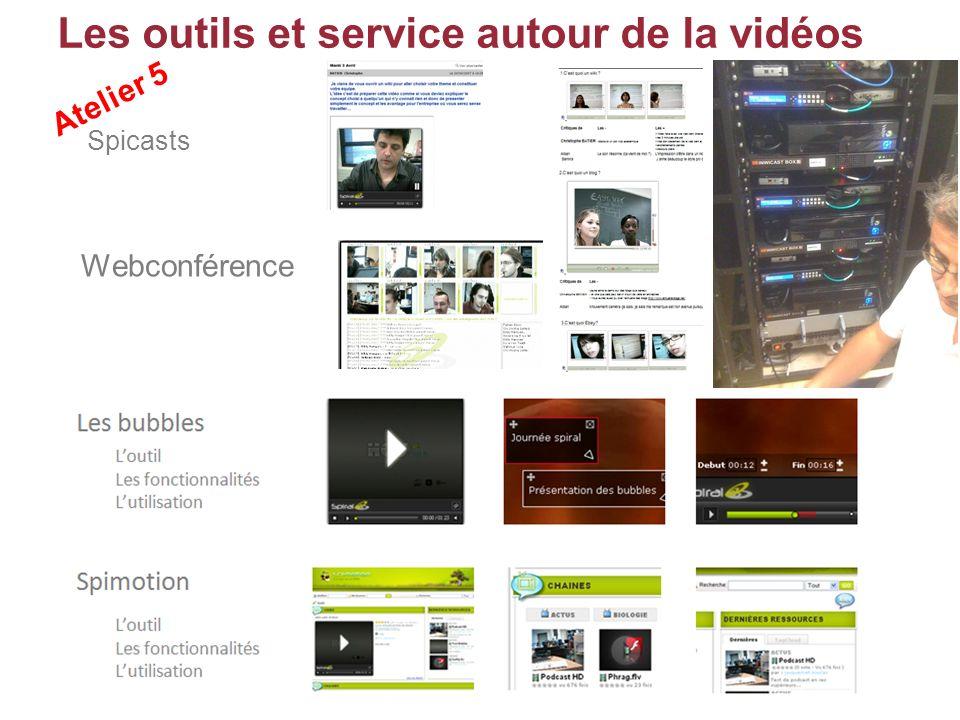 Spicasts Webconférence Les outils et service autour de la vidéos Atelier 5
