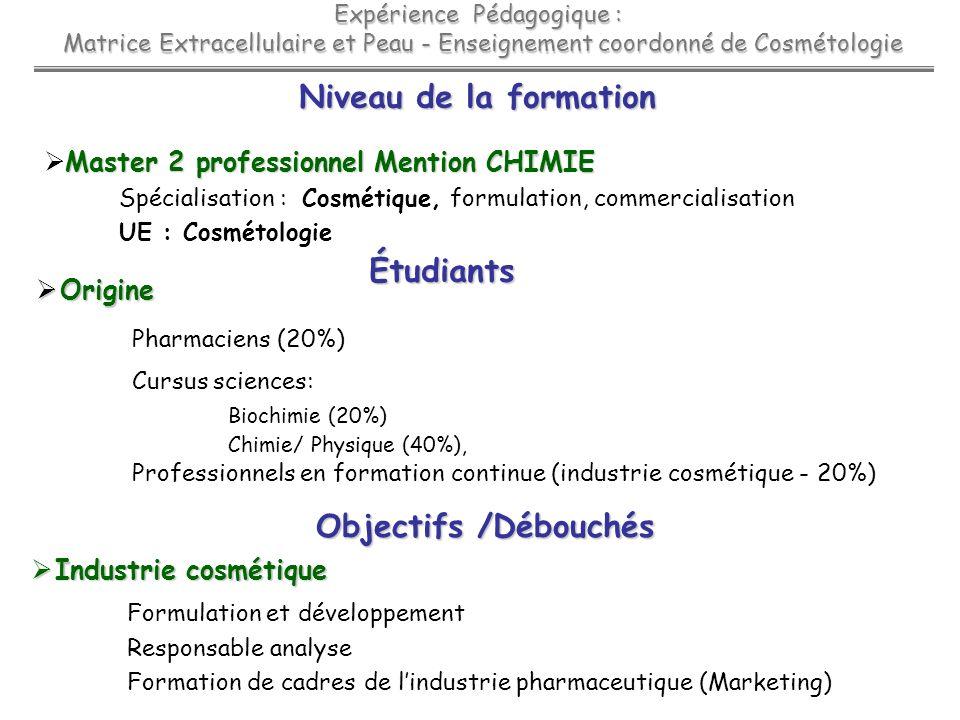Industrie cosmétique Industrie cosmétique Formulation et développement Responsable analyse Formation de cadres de lindustrie pharmaceutique (Marketing