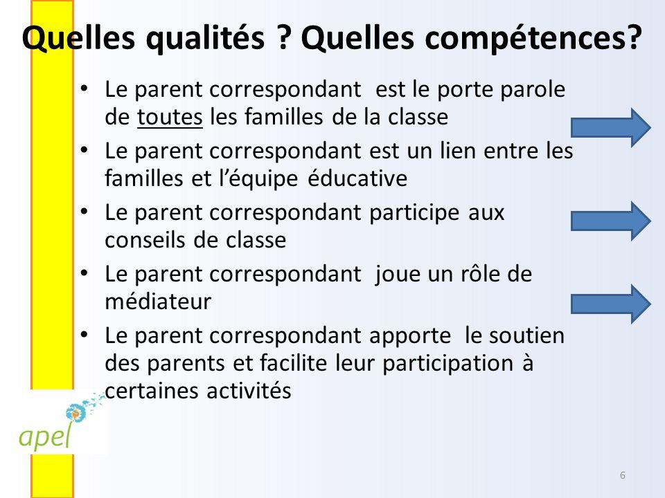 Le parent correspondant est le porte parole de toutes les familles de la classe Le parent correspondant est un lien entre les familles et léquipe éduc
