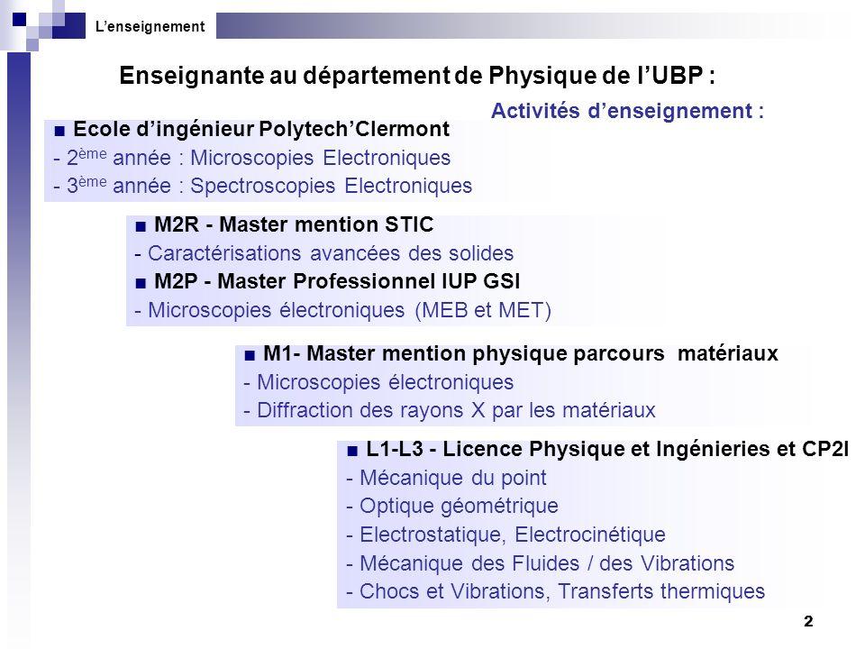 2 Lenseignement Enseignante au département de Physique de lUBP : Activités denseignement : Ecole dingénieur PolytechClermont - 2 ème année : Microscop