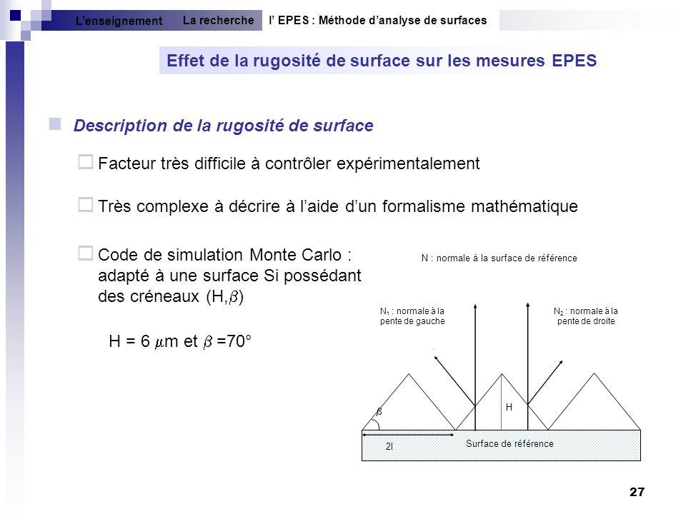 27 Description de la rugosité de surface Surface de référence H 2l N : normale à la surface de référence N 2 : normale à la pente de droite N 1 : norm