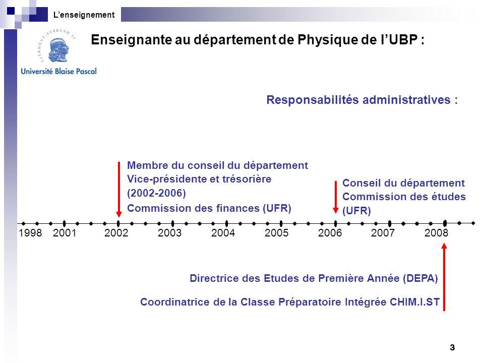 3 Responsabilités administratives : 2002 2003 200420062007200820052001 Membre du conseil du département Vice-présidente et trésorière (2002-2006) Comm