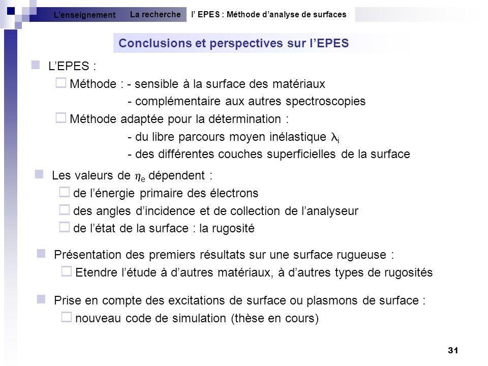 31 Conclusions et perspectives sur lEPES Les valeurs de e dépendent : de lénergie primaire des électrons des angles dincidence et de collection de lan