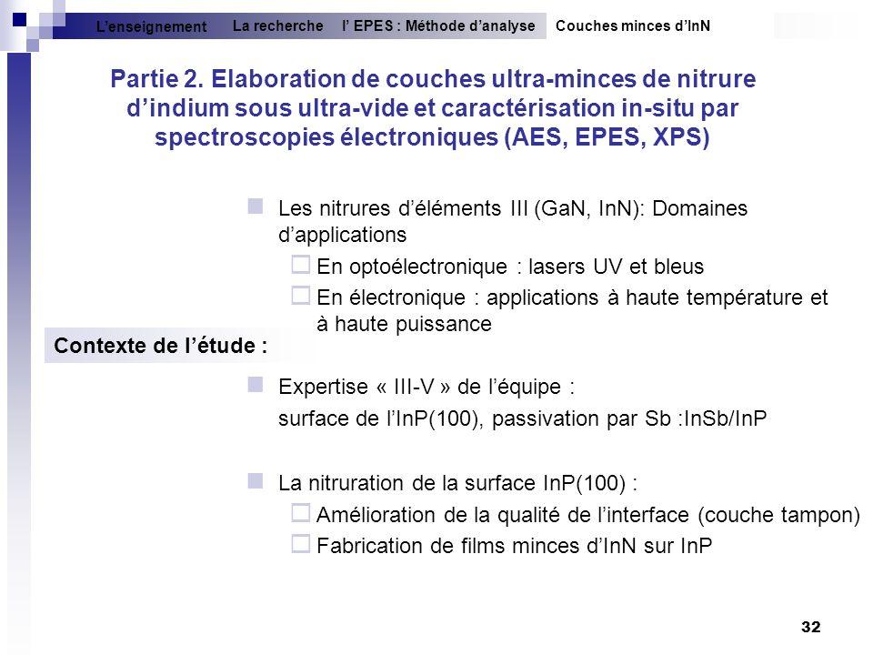 32 Contexte de létude : Expertise « III-V » de léquipe : surface de lInP(100), passivation par Sb :InSb/InP Partie 2. Elaboration de couches ultra-min