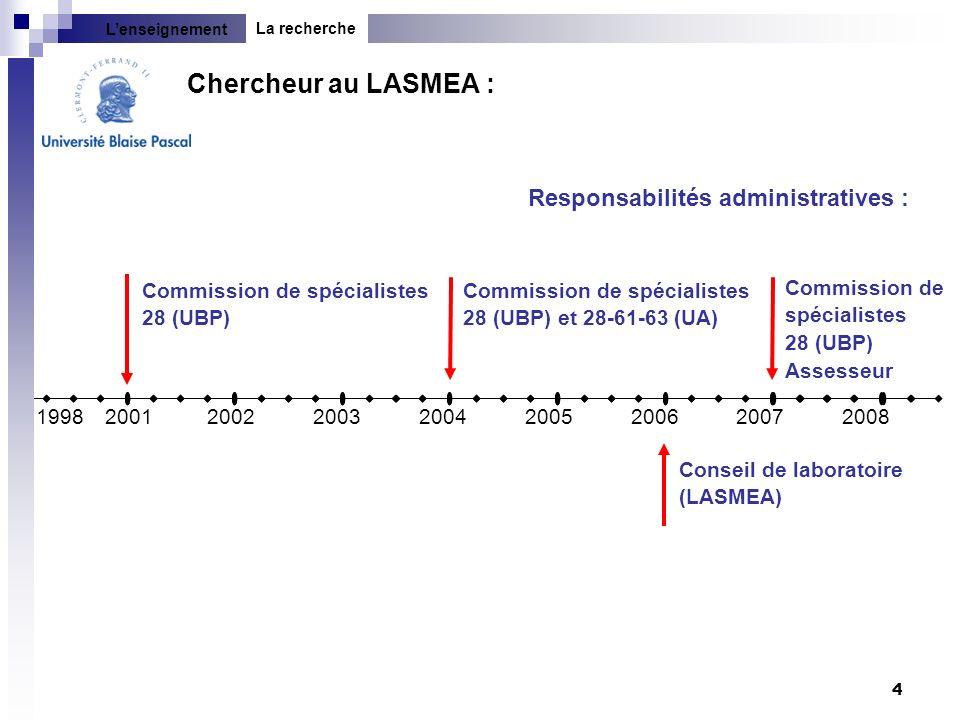 4 Conseil de laboratoire (LASMEA) Commission de spécialistes 28 (UBP) Commission de spécialistes 28 (UBP) et 28-61-63 (UA) Commission de spécialistes