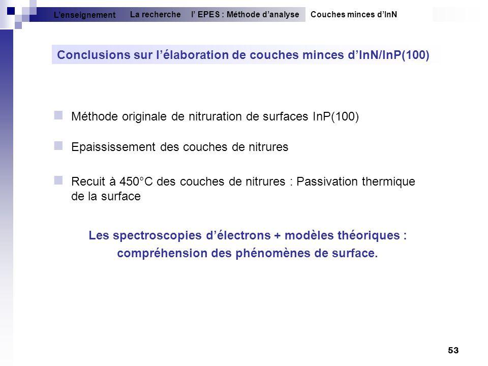53 Méthode originale de nitruration de surfaces InP(100) Epaississement des couches de nitrures Recuit à 450°C des couches de nitrures : Passivation t