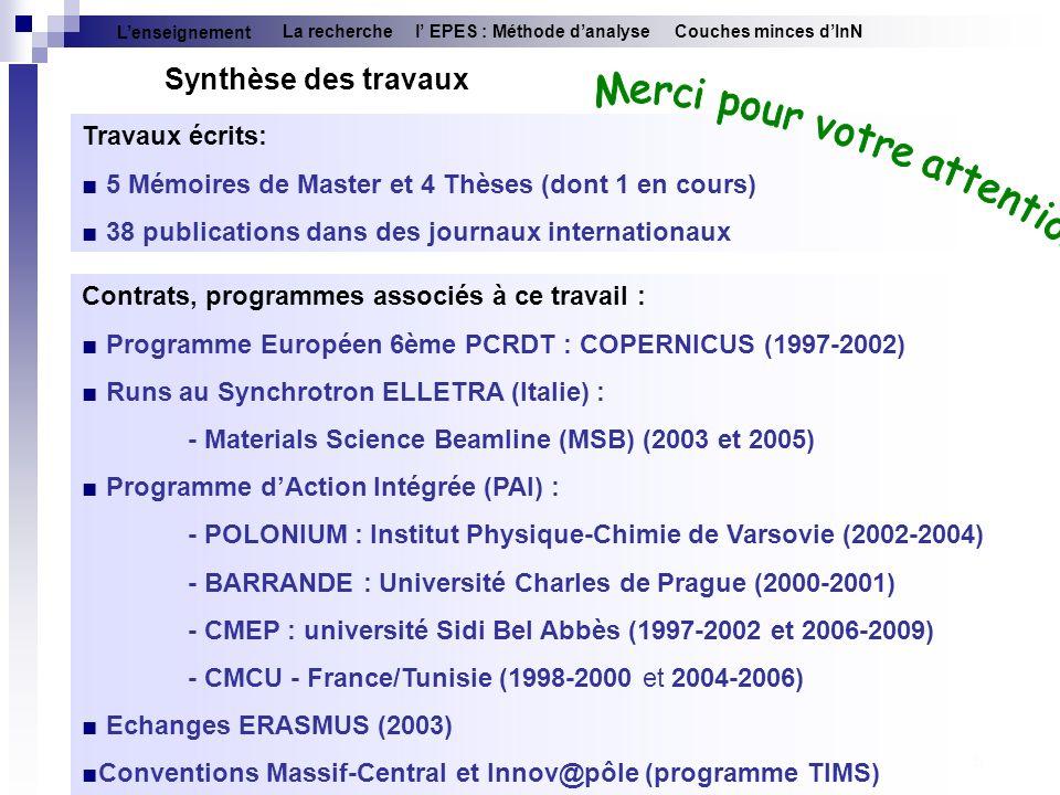 58 Synthèse des travaux Travaux écrits: 5 Mémoires de Master et 4 Thèses (dont 1 en cours) 38 publications dans des journaux internationaux Contrats,
