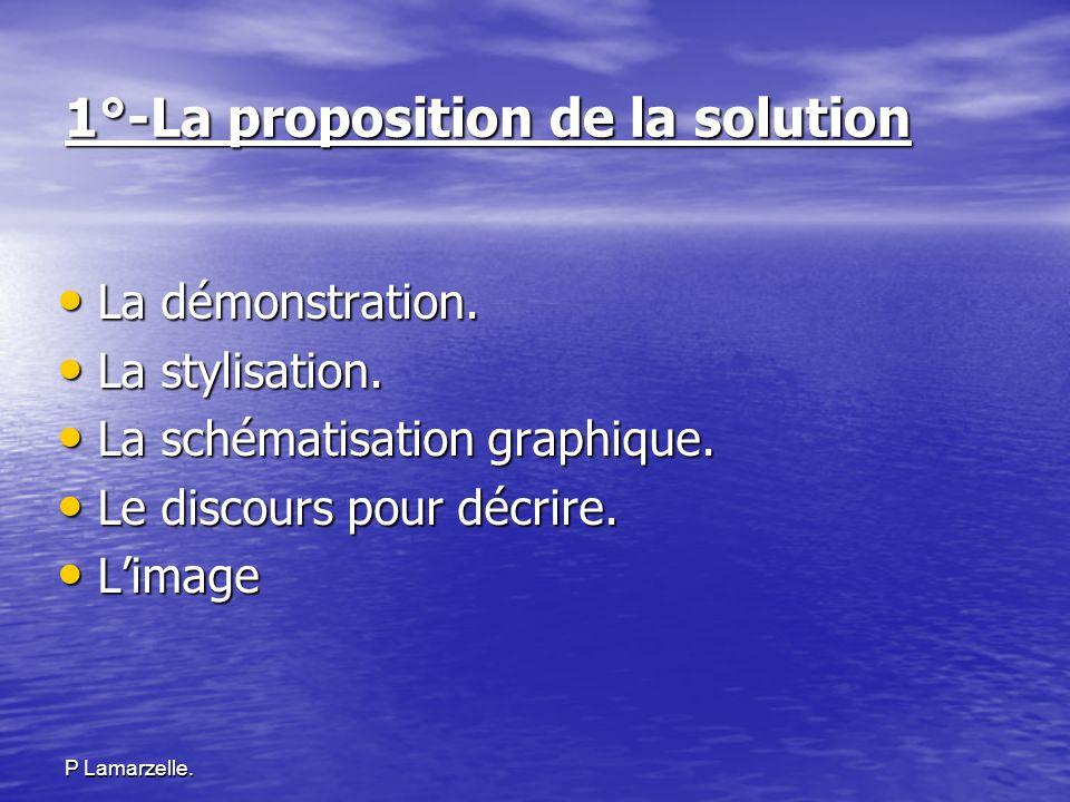 P Lamarzelle. 1°-La proposition de la solution La démonstration. La démonstration. La stylisation. La stylisation. La schématisation graphique. La sch