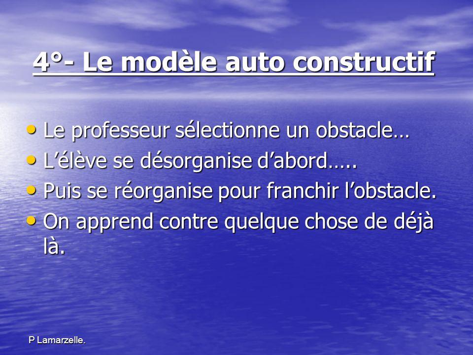 P Lamarzelle. 4°- Le modèle auto constructif Le professeur sélectionne un obstacle… Le professeur sélectionne un obstacle… Lélève se désorganise dabor