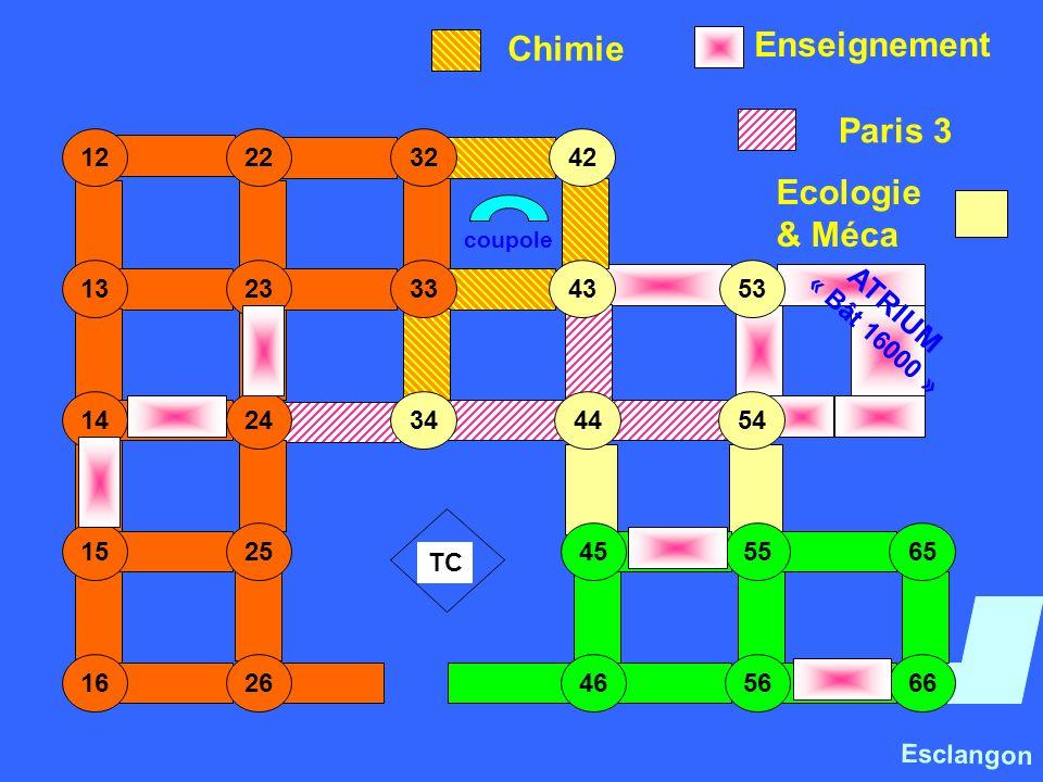 ATRIUM « Bât 16000 » Paris 3 Chimie Ecologie & Méca 2232 332313 14 15 1626 24 12 25 Esclangon 455565 566646 coupole TC 42 53 543444 43 Enseignement