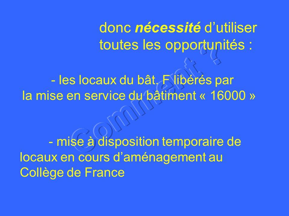 donc nécessité dutiliser toutes les opportunités : - mise à disposition temporaire de locaux en cours daménagement au Collège de France - les locaux du bât.