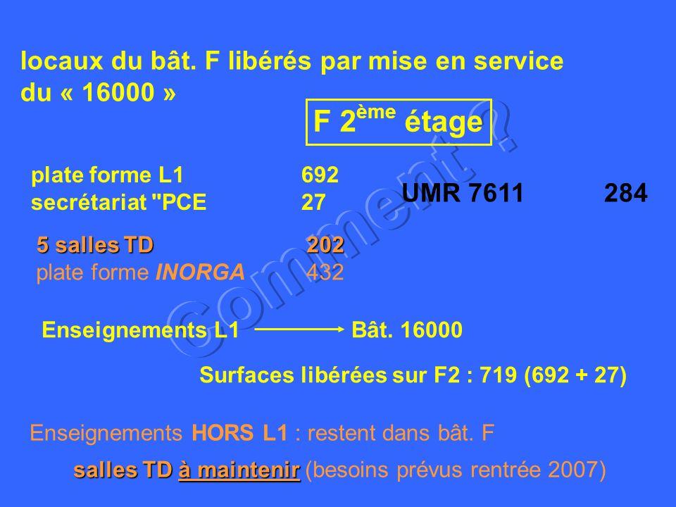 plate forme L1 692 secrétariat PCE 27 Enseignements L1Bât.