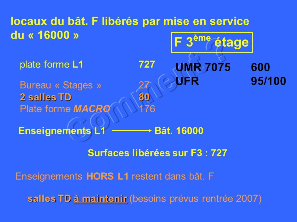 F 3 ème étage Bureau « Stages » 27 2 salles TD 80 Plate forme MACRO176 Enseignements L1Bât.