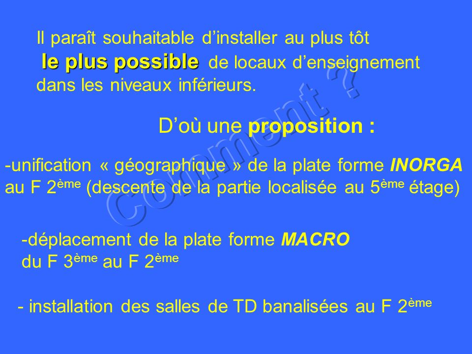 UMR 7611 Plate forme INORGANIQUE Plate forme MACROMOLECULAIRE Salles de TD