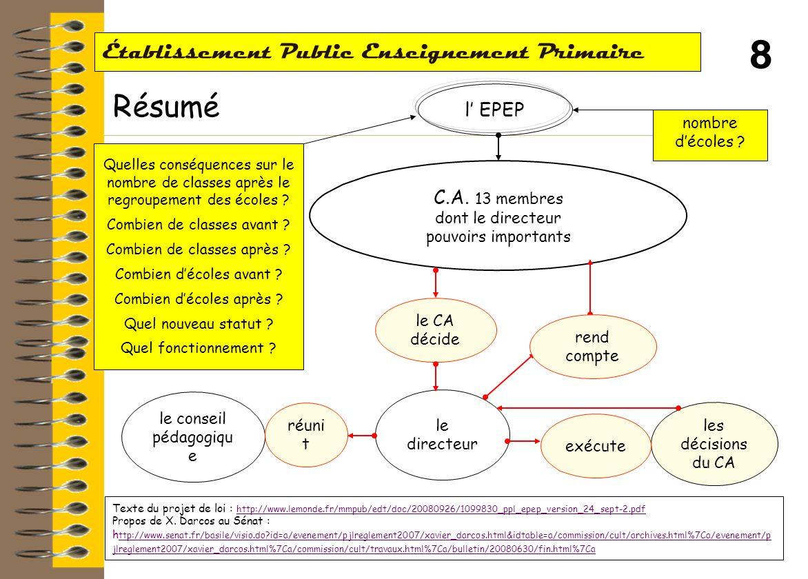 7 Établissement Public Enseignement Primaire Les articles suivants (Articles 10 à 16) Pour lessentiel, ils définissent ou précisent les rapports entre les communes de lEPEP et précisent quelles dispositions du Code de lEducation sappliqueront aux EPEP.