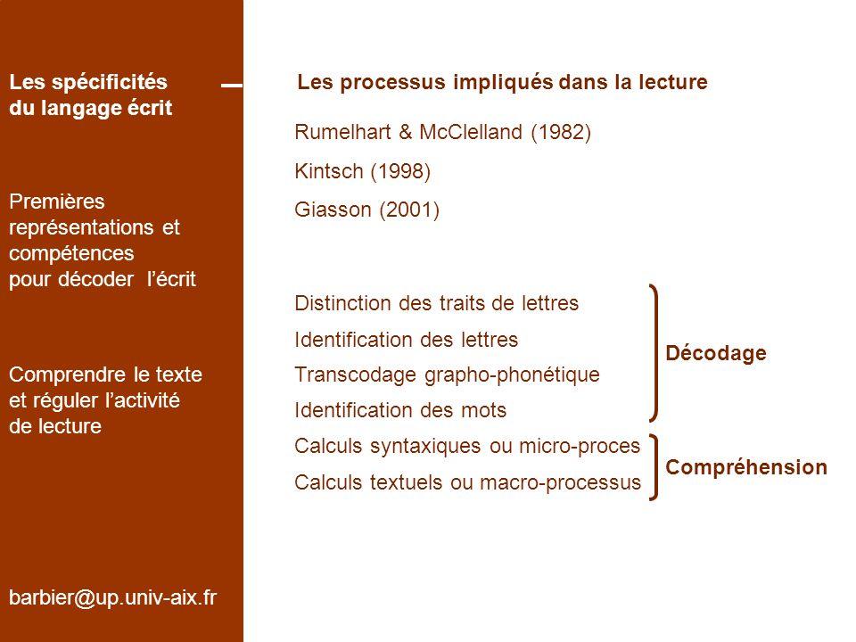 barbier@up.univ-aix.fr Les spécificités du langage écrit Les processus impliqués dans la lecture Rumelhart & McClelland (1982) Kintsch (1998) Giasson