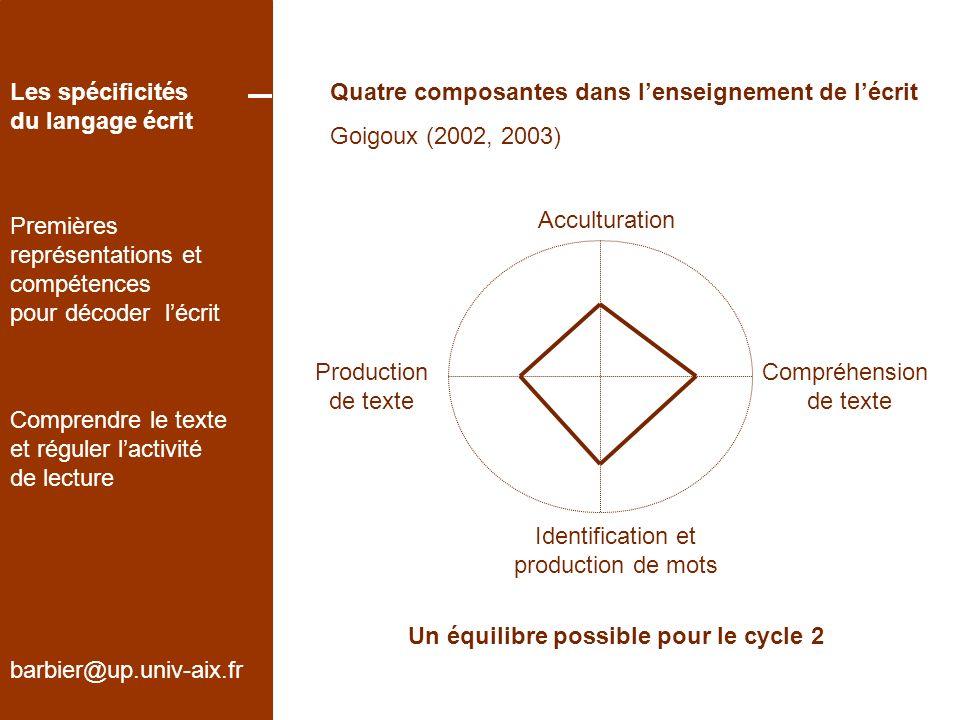 Quatre composantes dans lenseignement de lécrit Goigoux (2002, 2003) barbier@up.univ-aix.fr Les spécificités du langage écrit Production de texte Accu