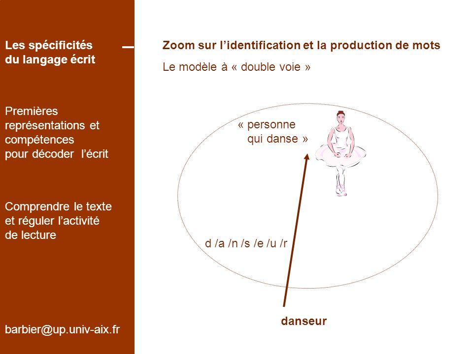 Identification et production de mots Le modèle à « double voie » barbier@up.univ-aix.fr Les spécificités du langage écrit « personne qui danse » dans / eur danseur d /an /s /eu /r d /a /n /s /e /u /r Premières représentations et compétences pour décoder lécrit Comprendre le texte et réguler lactivité de lecture
