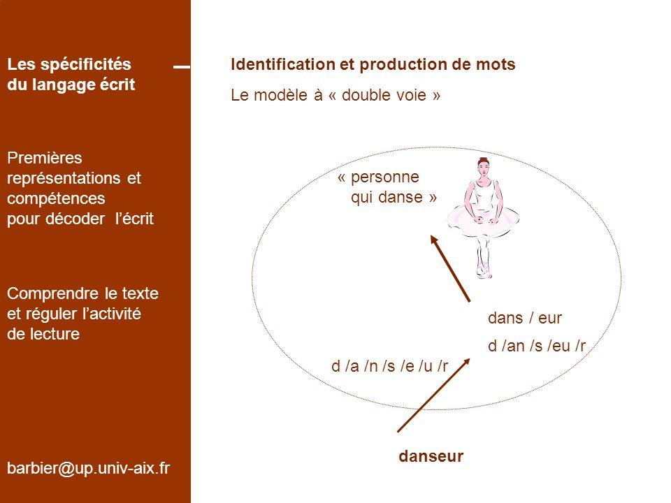 Identification et production de mots Le modèle à « double voie » barbier@up.univ-aix.fr Les spécificités du langage écrit « personne qui danse » dans