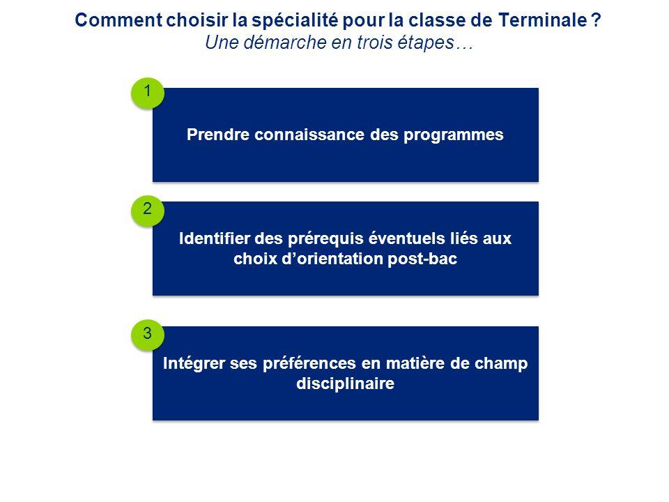 Comment choisir la spécialité pour la classe de Terminale ? Une démarche en trois étapes… Prendre connaissance des programmes Identifier des prérequis