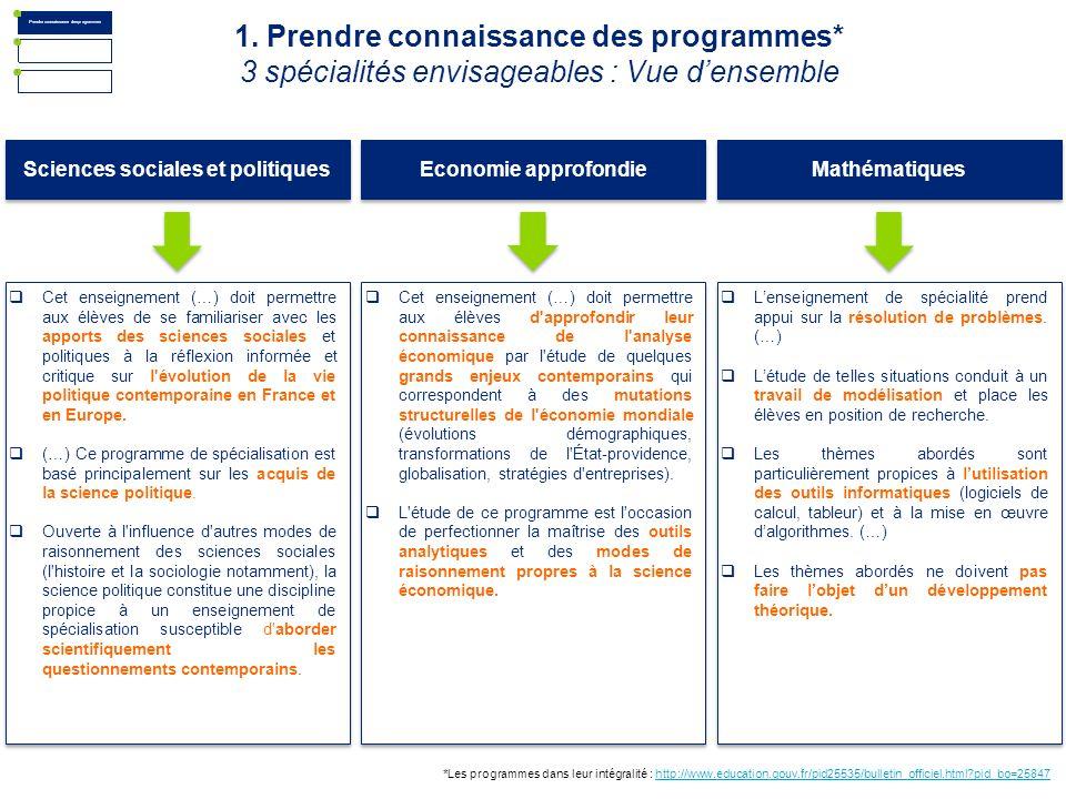 1. Prendre connaissance des programmes* 3 spécialités envisageables : Vue densemble Sciences sociales et politiques Economie approfondie Mathématiques