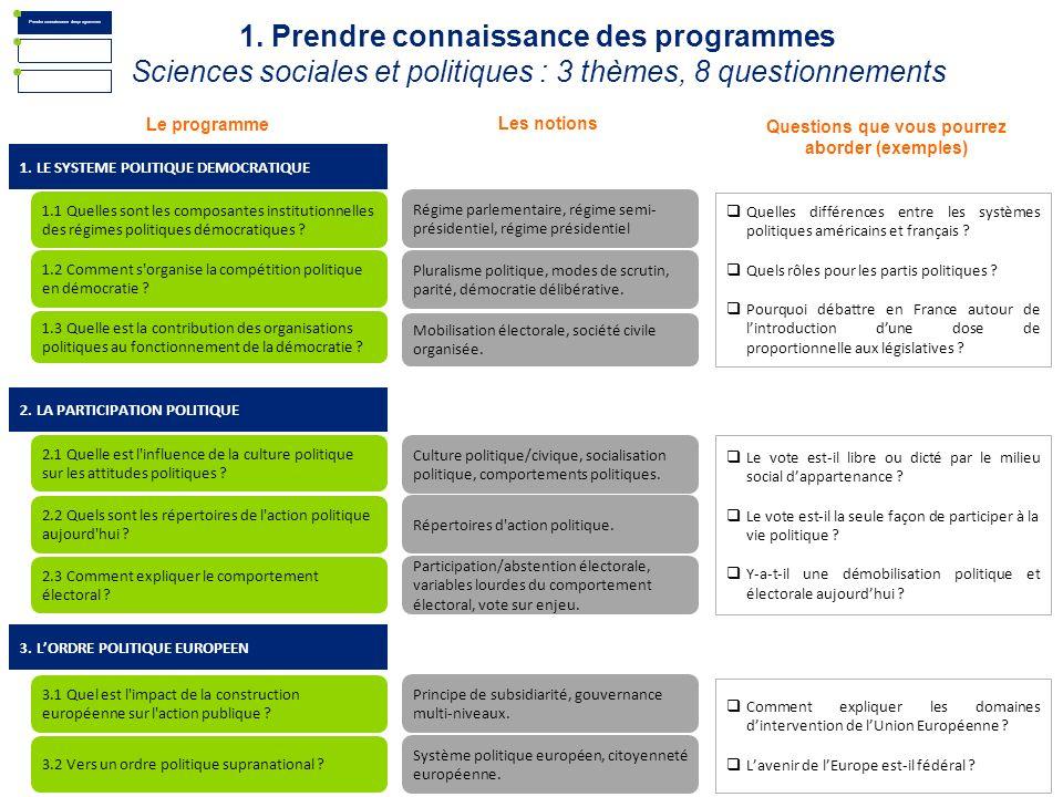 1. Prendre connaissance des programmes Sciences sociales et politiques : 3 thèmes, 8 questionnements Le programme Les notions Questions que vous pourr