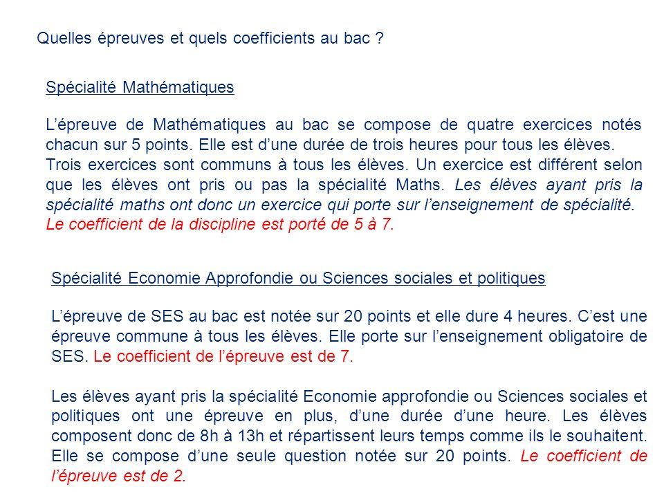 Quelles épreuves et quels coefficients au bac ? Spécialité Mathématiques Lépreuve de Mathématiques au bac se compose de quatre exercices notés chacun