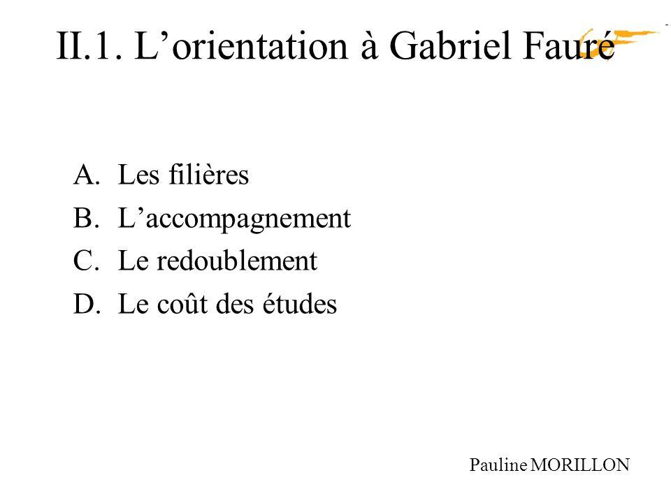 II.1. Lorientation à Gabriel Fauré A.Les filières B.Laccompagnement C.Le redoublement D.Le coût des études Pauline MORILLON