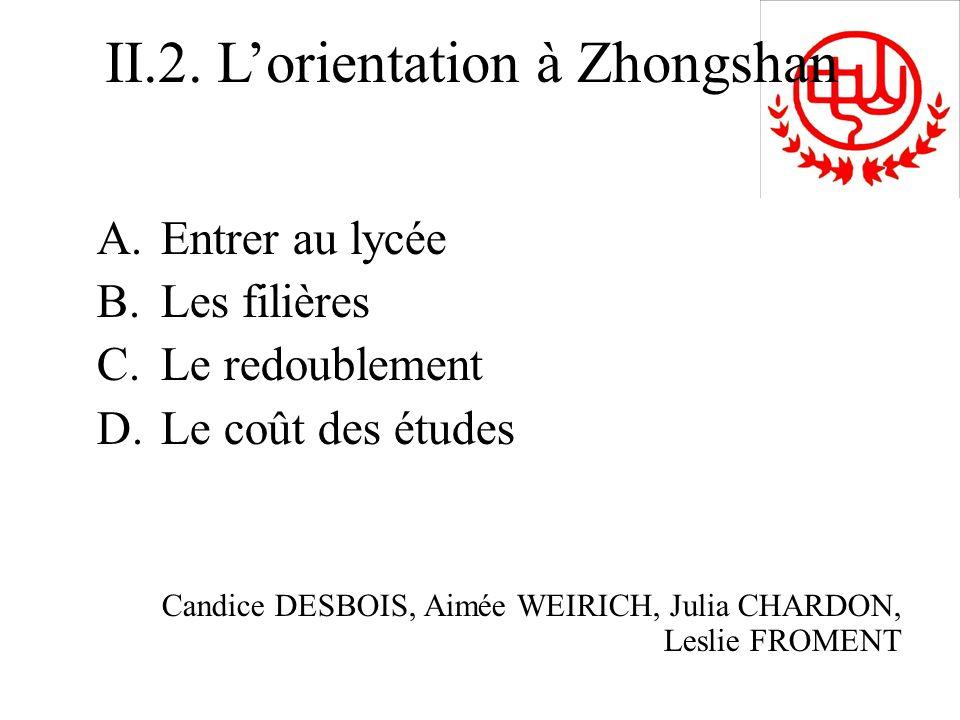 II.2. Lorientation à Zhongshan A.Entrer au lycée B.Les filières C.Le redoublement D.Le coût des études Candice DESBOIS, Aimée WEIRICH, Julia CHARDON,