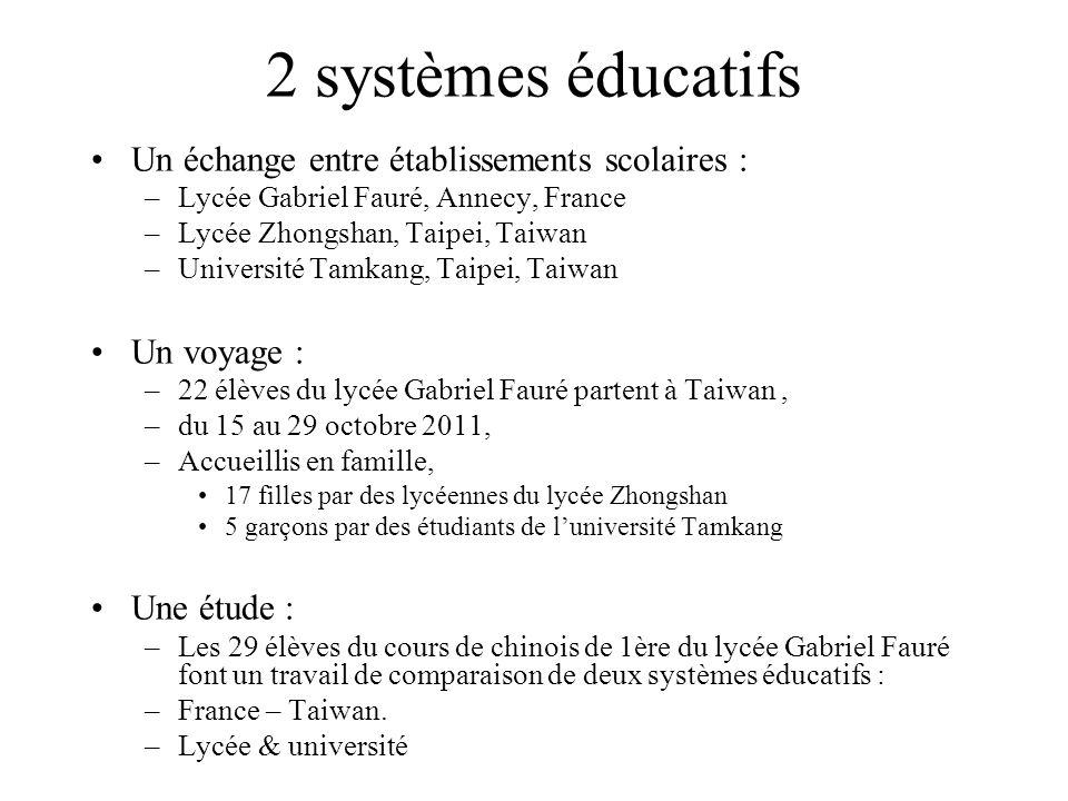2 systèmes éducatifs Un échange entre établissements scolaires : –Lycée Gabriel Fauré, Annecy, France –Lycée Zhongshan, Taipei, Taiwan –Université Tam