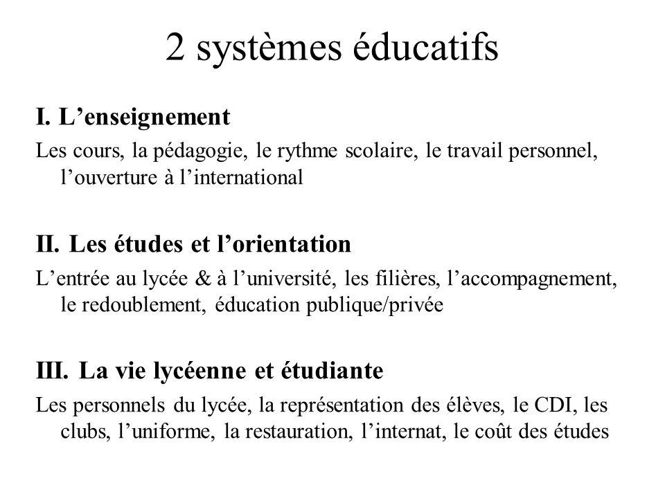 2 systèmes éducatifs I. Lenseignement Les cours, la pédagogie, le rythme scolaire, le travail personnel, louverture à linternational II. Les études et