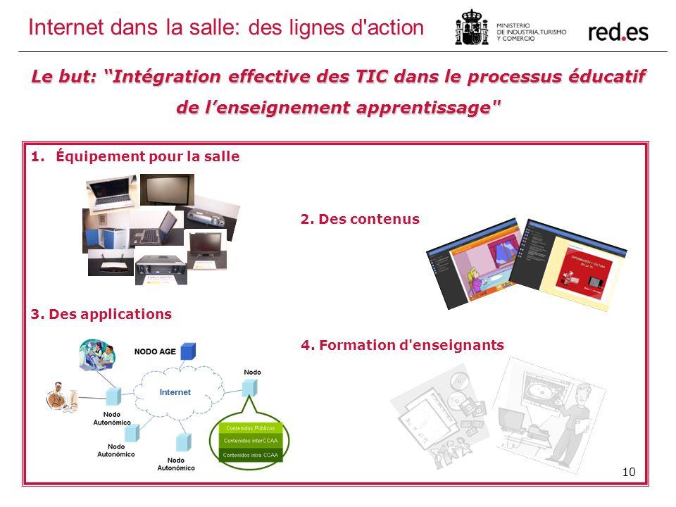 10 Internet dans la salle: des lignes d'action 1.Équipement pour la salle 2. Des contenus 3. Des applications 4. Formation d'enseignants Le but: Intég