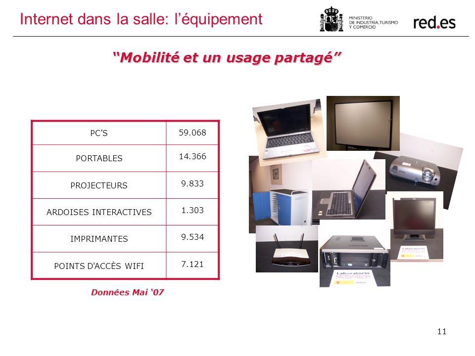 11 Internet dans la salle: léquipement Mobilité et un usage partagéMobilité et un usage partagé PCS 59.068 PORTABLES 14.366 PROJECTEURS 9.833 ARDOISES