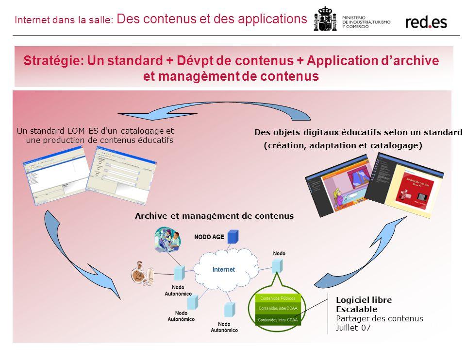 12 Un standard LOM-ES d'un catalogage et une production de contenus éducatifs Stratégie: Un standard + Dévpt de contenus + Application darchive et man