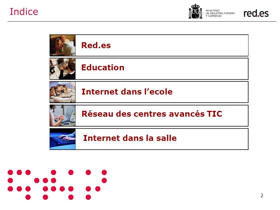 2 Indice Red.es Education Internet dans lecole Réseau des centres avancés TIC Internet dans la salle