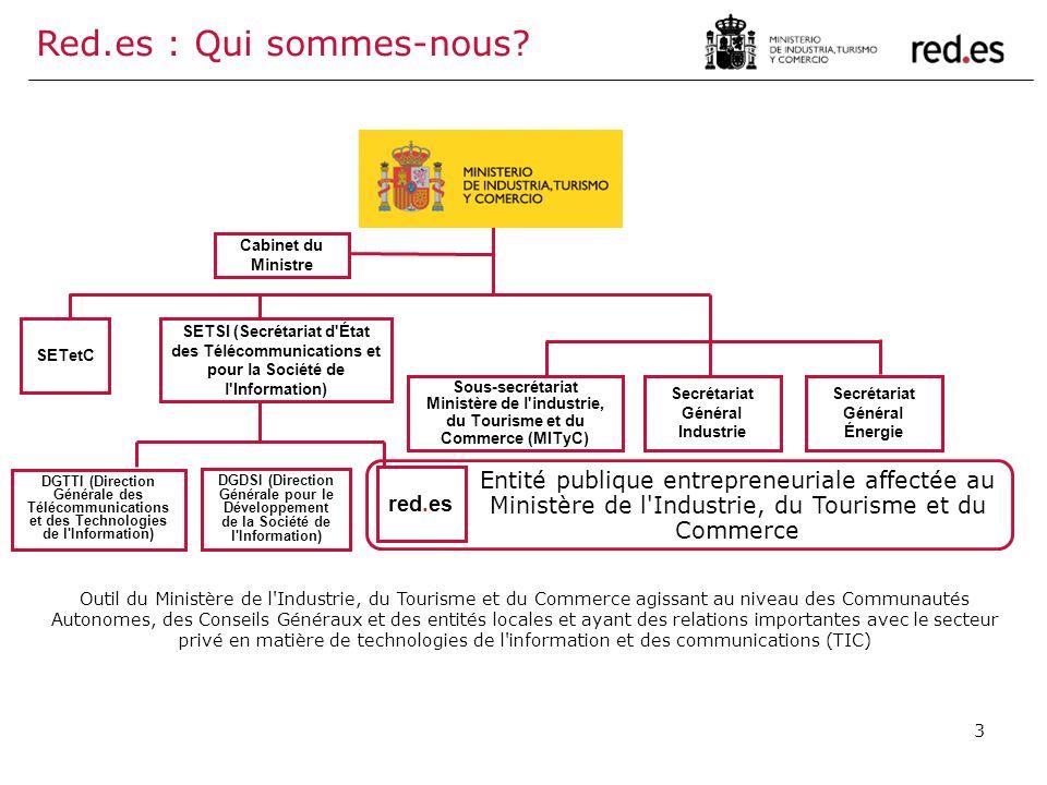 3 Outil du Ministère de l'Industrie, du Tourisme et du Commerce agissant au niveau des Communautés Autonomes, des Conseils Généraux et des entités loc