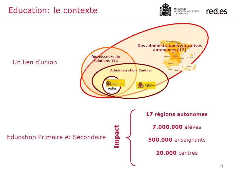 5 Un lien d'union Education: le contexte fournisseurs de Solutions TIC Des administrations éducatives autonomes (17) Administration Central Education