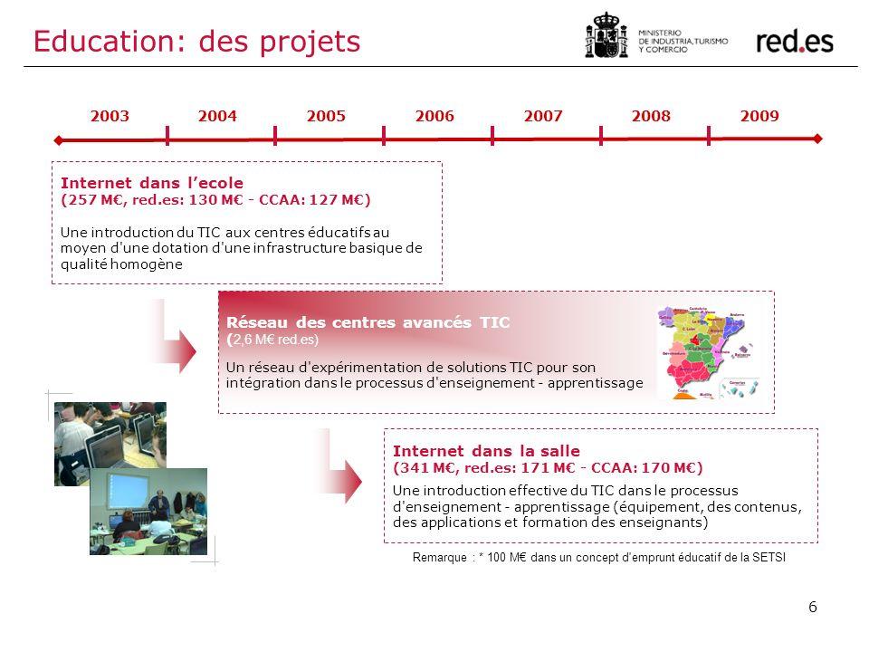 6 Education: des projets 2003 Internet dans lecole (257 M, red.es: 130 M - CCAA: 127 M) Une introduction du TIC aux centres éducatifs au moyen d'une d
