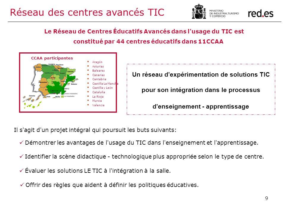 9 Le Réseau de Centres Éducatifs Avancés dans l'usage du TIC est constitué par 44 centres éducatifs dans 11CCAA Aragón Asturias Baleares Canarias Cant