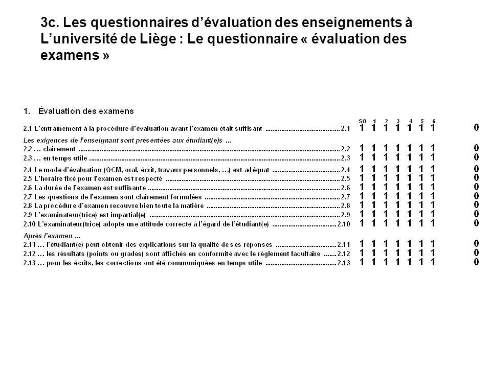 3c. Les questionnaires dévaluation des enseignements à Luniversité de Liège : Le questionnaire « évaluation des examens »