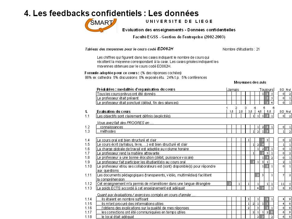 4. Les feedbacks confidentiels : Les données