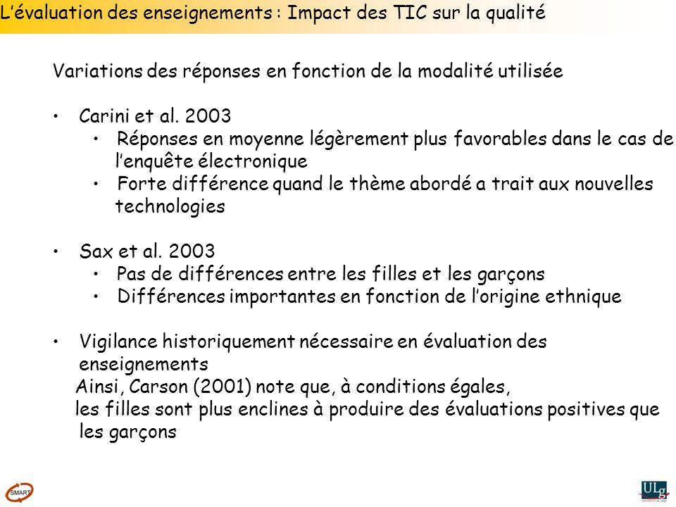 Lévaluation des enseignements : Impact des TIC sur la qualité Variations des réponses en fonction de la modalité utilisée Carini et al. 2003 Réponses