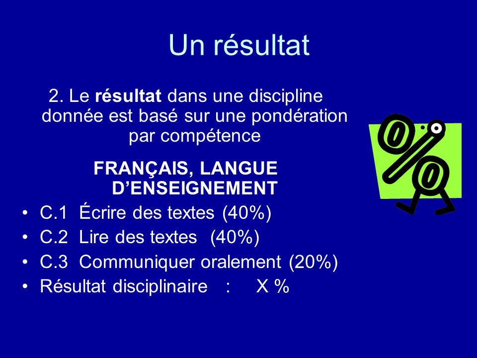 Un résultat 2. Le résultat dans une discipline donnée est basé sur une pondération par compétence FRANÇAIS, LANGUE DENSEIGNEMENT C.1 Écrire des textes
