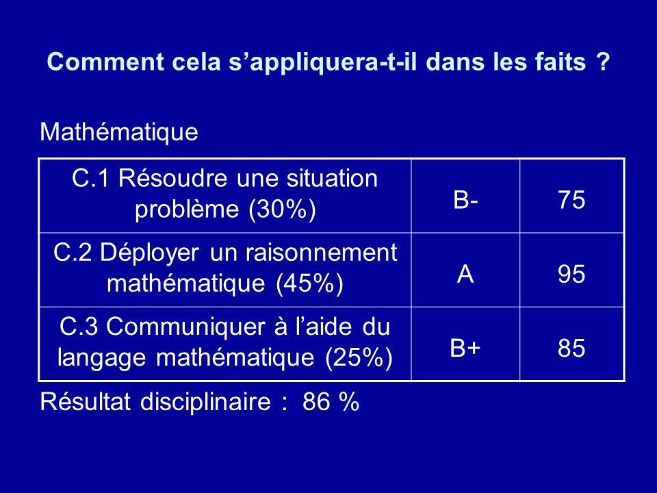 Comment cela sappliquera-t-il dans les faits ? Mathématique Résultat disciplinaire : 86 % C.1 Résoudre une situation problème (30%) B-75 C.2 Déployer