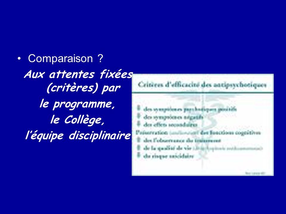 Comparaison ? Aux attentes fixées (critères) par le programme, le Collège, léquipe disciplinaire