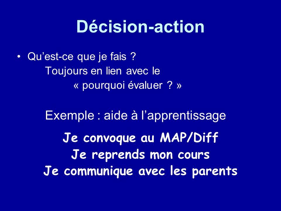 Décision-action Quest-ce que je fais ? Toujours en lien avec le « pourquoi évaluer ? » Exemple : aide à lapprentissage Je convoque au MAP/Diff Je repr